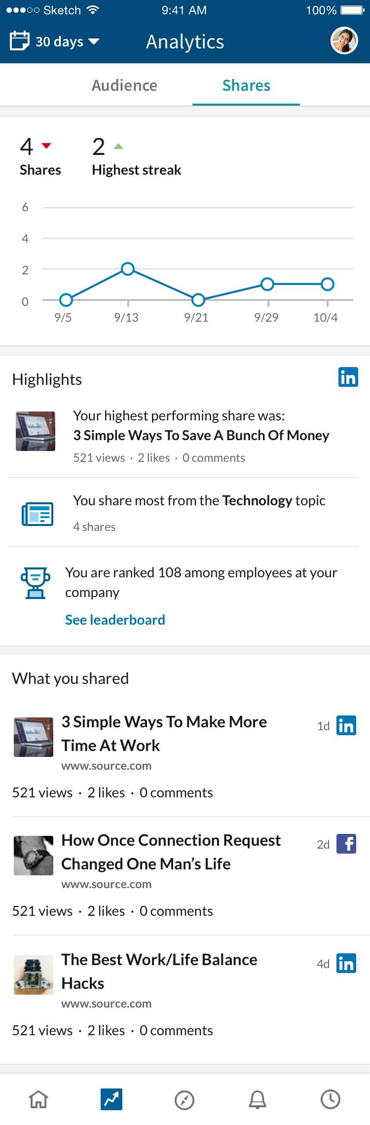 employee analytics_new2